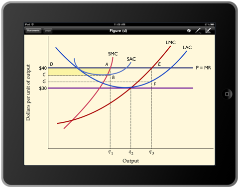 Economics diagram f on OmniGraphSketcher for iPad